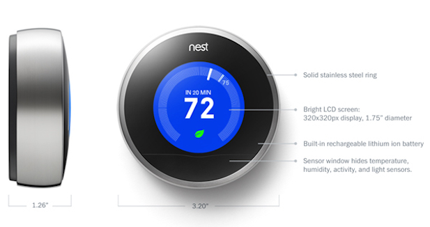 Find Out How To Fix Your Nest With These Tips From Nest